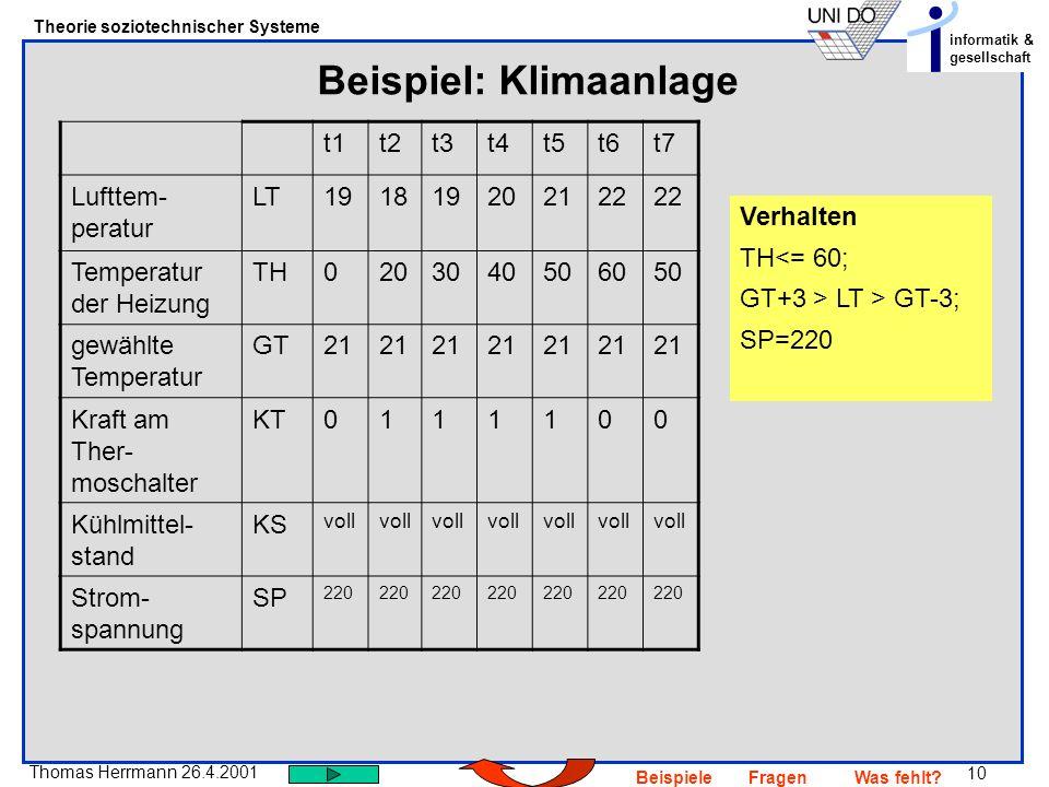 10 Thomas Herrmann 26.4.2001 Theorie soziotechnischer Systeme informatik & gesellschaft BeispieleFragenWas fehlt? Beispiel: Klimaanlage t1t2t3t4t5t6t7