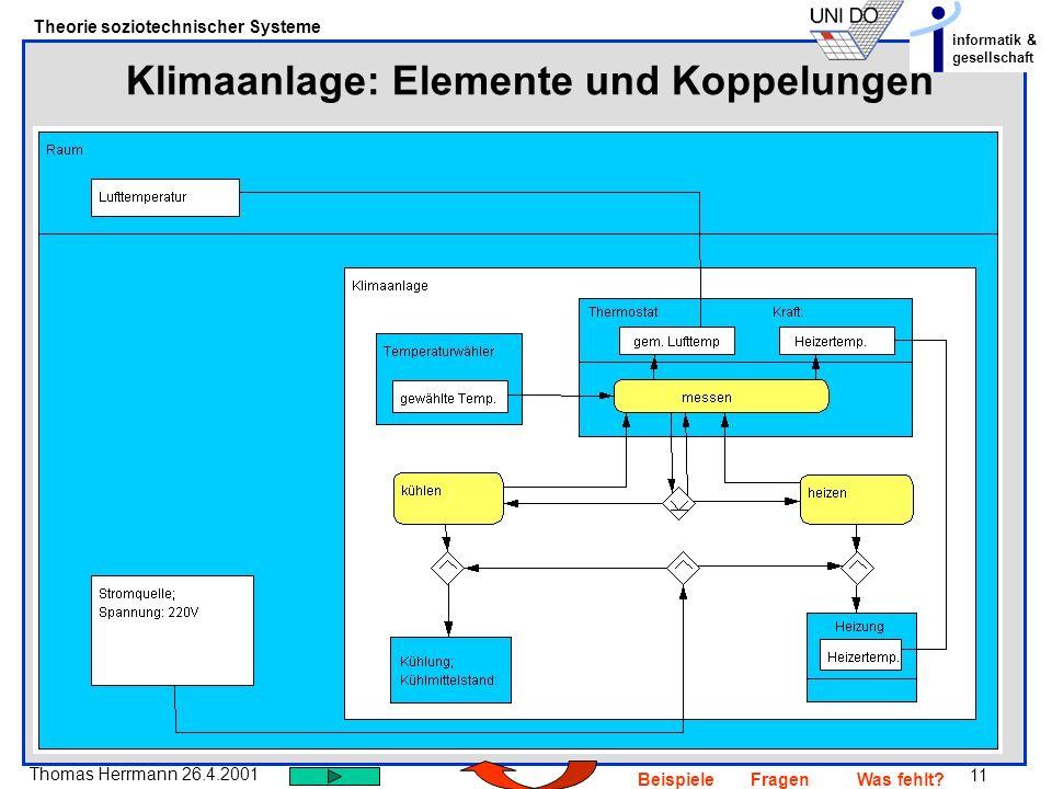 11 Thomas Herrmann 26.4.2001 Theorie soziotechnischer Systeme informatik & gesellschaft BeispieleFragenWas fehlt? Klimaanlage: Elemente und Koppelunge