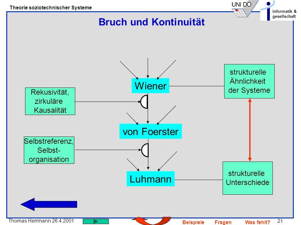 21 Thomas Herrmann 26.4.2001 Theorie soziotechnischer Systeme informatik & gesellschaft BeispieleFragenWas fehlt? Bruch und Kontinuität Wiener von Foe