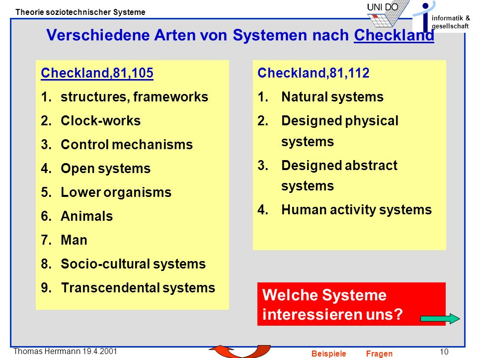 10 Thomas Herrmann 19.4.2001 Theorie soziotechnischer Systeme informatik & gesellschaft BeispieleFragen Checkland,81,105 1.structures, frameworks 2.Clock-works 3.Control mechanisms 4.Open systems 5.Lower organisms 6.Animals 7.Man 8.Socio-cultural systems 9.Transcendental systems Verschiedene Arten von Systemen nach ChecklandCheckland Checkland,81,112 1.Natural systems 2.Designed physical systems 3.Designed abstract systems 4.Human activity systems Welche Systeme interessieren uns