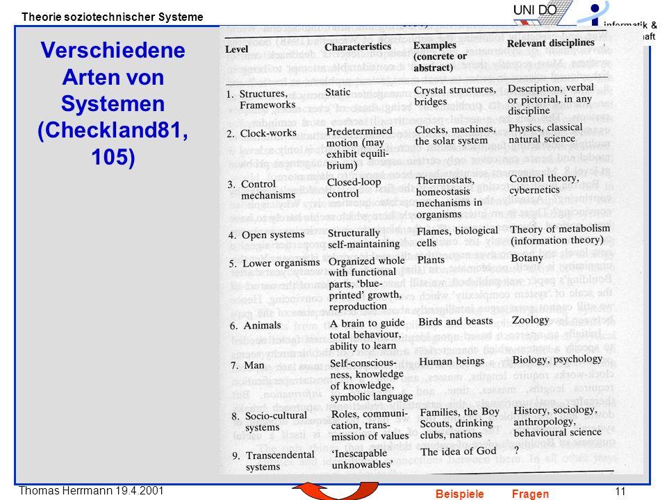 11 Thomas Herrmann 19.4.2001 Theorie soziotechnischer Systeme informatik & gesellschaft BeispieleFragen Verschiedene Arten von Systemen (Checkland81, 105)