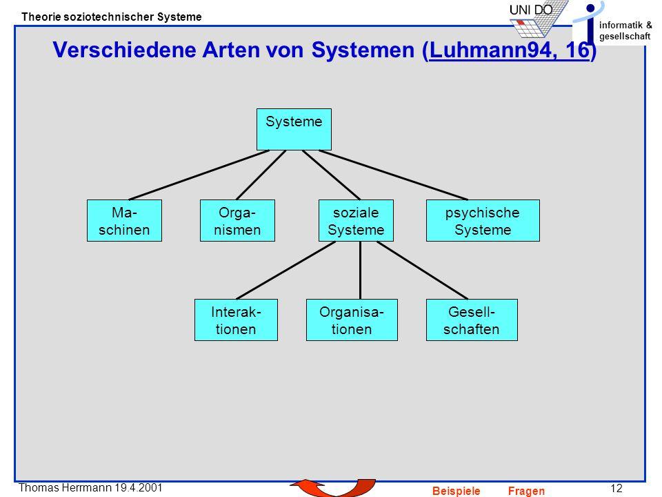 12 Thomas Herrmann 19.4.2001 Theorie soziotechnischer Systeme informatik & gesellschaft BeispieleFragen Verschiedene Arten von Systemen (Luhmann94, 16)Luhmann94, 16 Systeme Ma- schinen Orga- nismen soziale Systeme psychische Systeme Interak- tionen Organisa- tionen Gesell- schaften