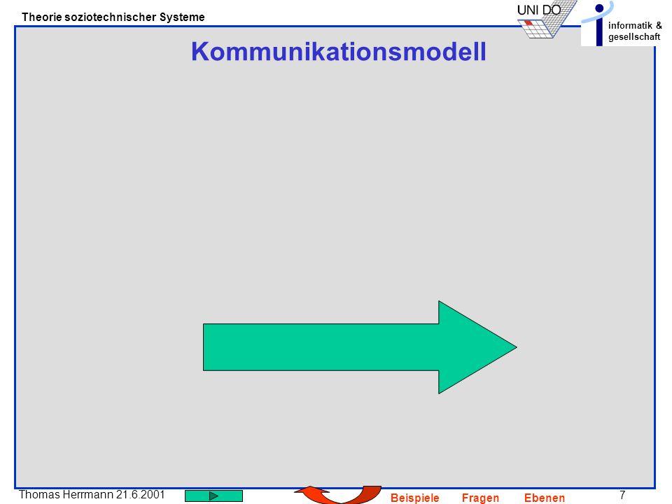 28 Thomas Herrmann 21.6.2001 Theorie soziotechnischer Systeme informatik & gesellschaft BeispieleFragenEbenen Eigenschaften: Lassen sie sich über Relationen darstellen, ist der Urstoff homogen (alle Elemente haben die gleiche Eigenschaften) Eigenschaften als Vergleiche auffassen, nur über Relationen kann man eine Differenz herstellen, feststellen.