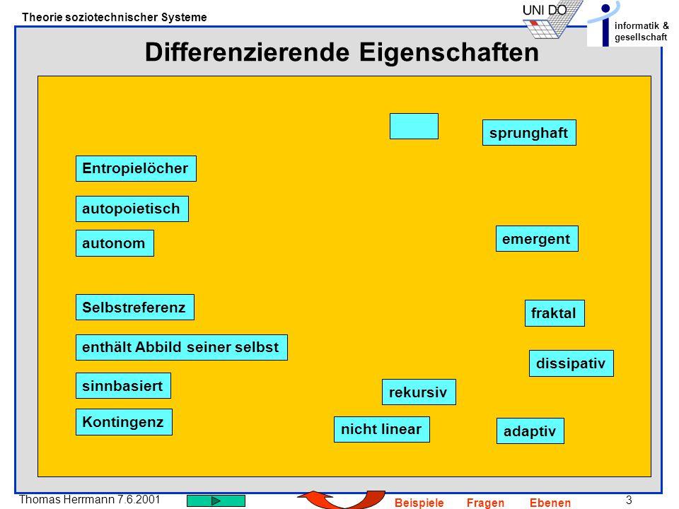 14 Thomas Herrmann 7.6.2001 Theorie soziotechnischer Systeme informatik & gesellschaft BeispieleFragenEbenen Auf welcher Ebene sind die funktionalen Aspekte anzusiedeln.