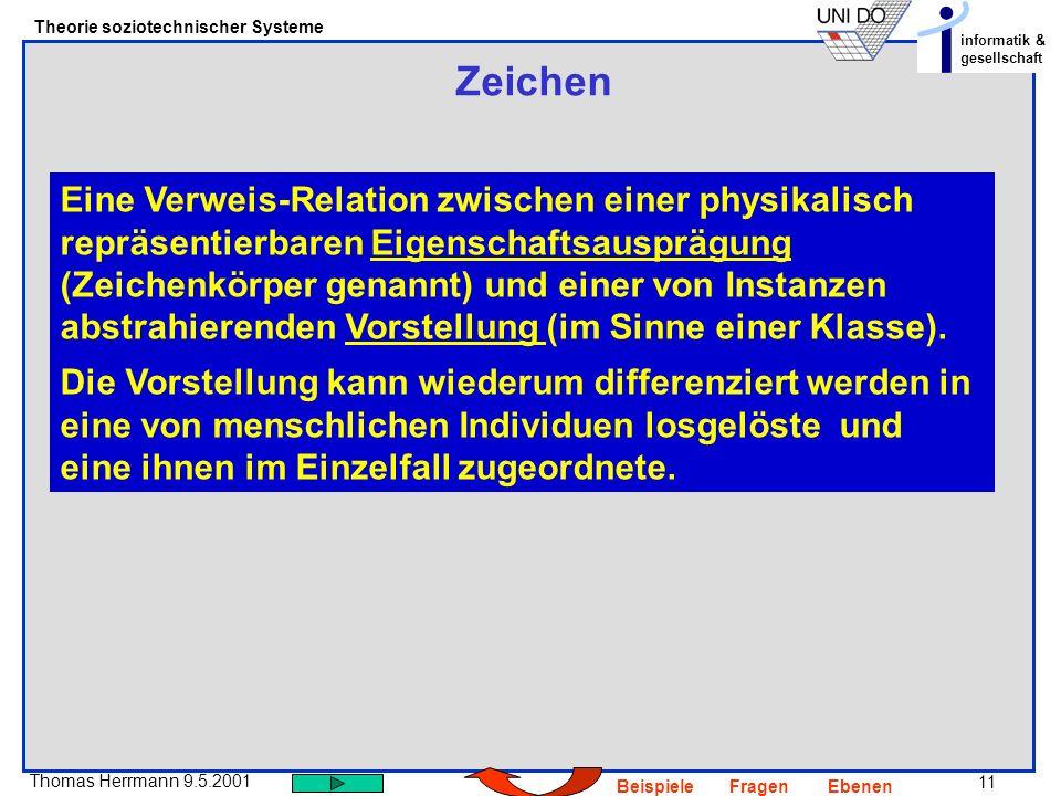 11 Thomas Herrmann 9.5.2001 Theorie soziotechnischer Systeme informatik & gesellschaft BeispieleFragenEbenen Zeichen Eine Verweis-Relation zwischen ei