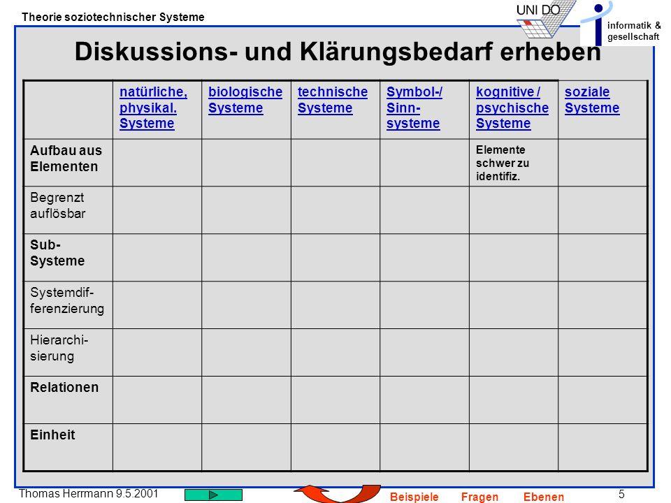 5 Thomas Herrmann 9.5.2001 Theorie soziotechnischer Systeme informatik & gesellschaft BeispieleFragenEbenen Diskussions- und Klärungsbedarf erheben natürliche, physikal.