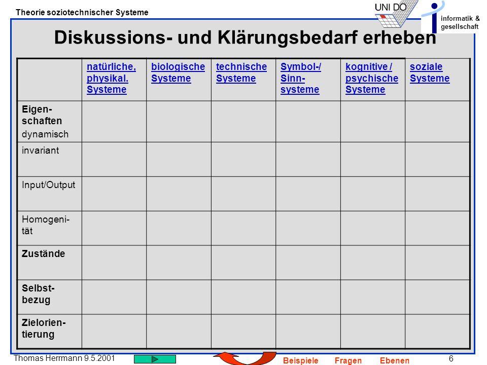 6 Thomas Herrmann 9.5.2001 Theorie soziotechnischer Systeme informatik & gesellschaft BeispieleFragenEbenen Diskussions- und Klärungsbedarf erheben natürliche, physikal.