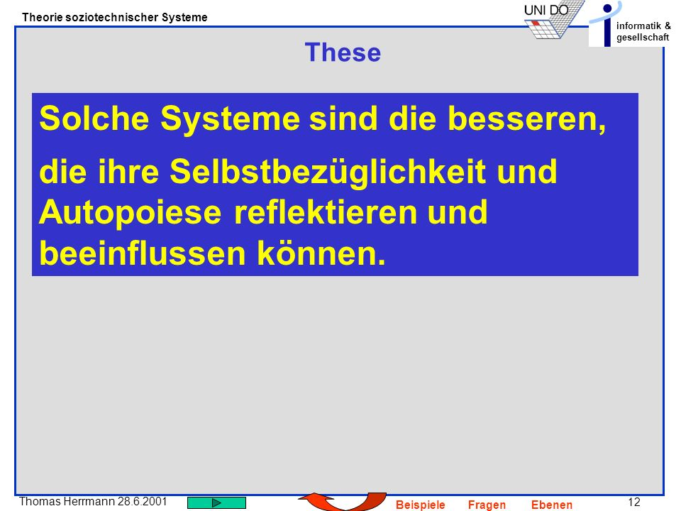 12 Thomas Herrmann 28.6.2001 Theorie soziotechnischer Systeme informatik & gesellschaft BeispieleFragenEbenen These Solche Systeme sind die besseren,