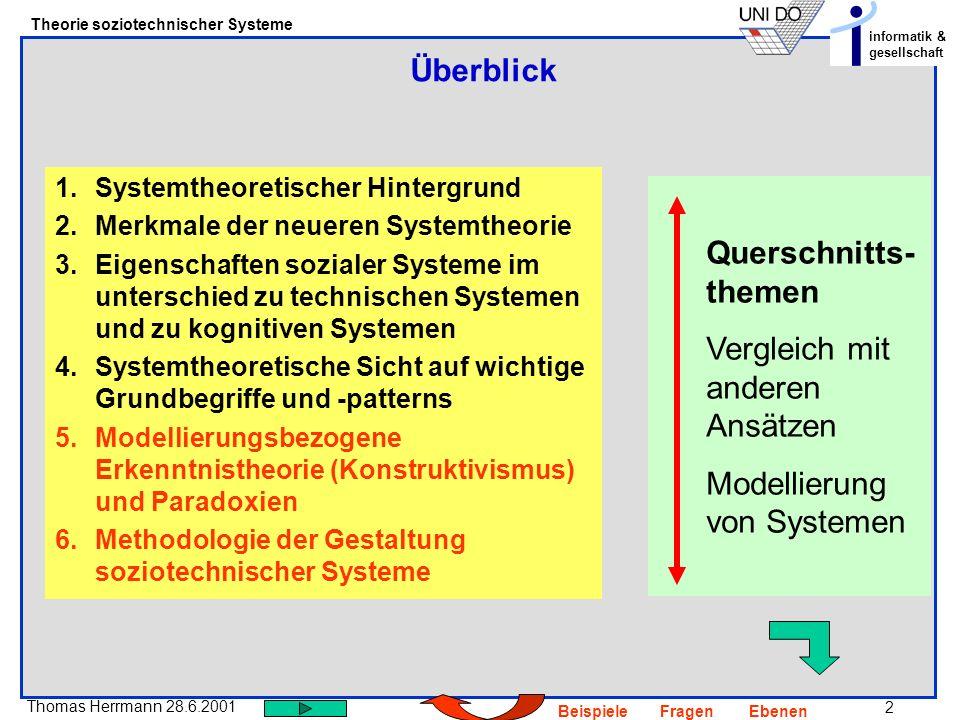 2 Thomas Herrmann 28.6.2001 Theorie soziotechnischer Systeme informatik & gesellschaft BeispieleFragenEbenen Überblick 1.Systemtheoretischer Hintergru
