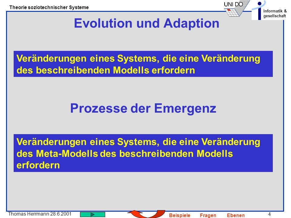 4 Thomas Herrmann 28.6.2001 Theorie soziotechnischer Systeme informatik & gesellschaft BeispieleFragenEbenen Evolution und Adaption Veränderungen eine