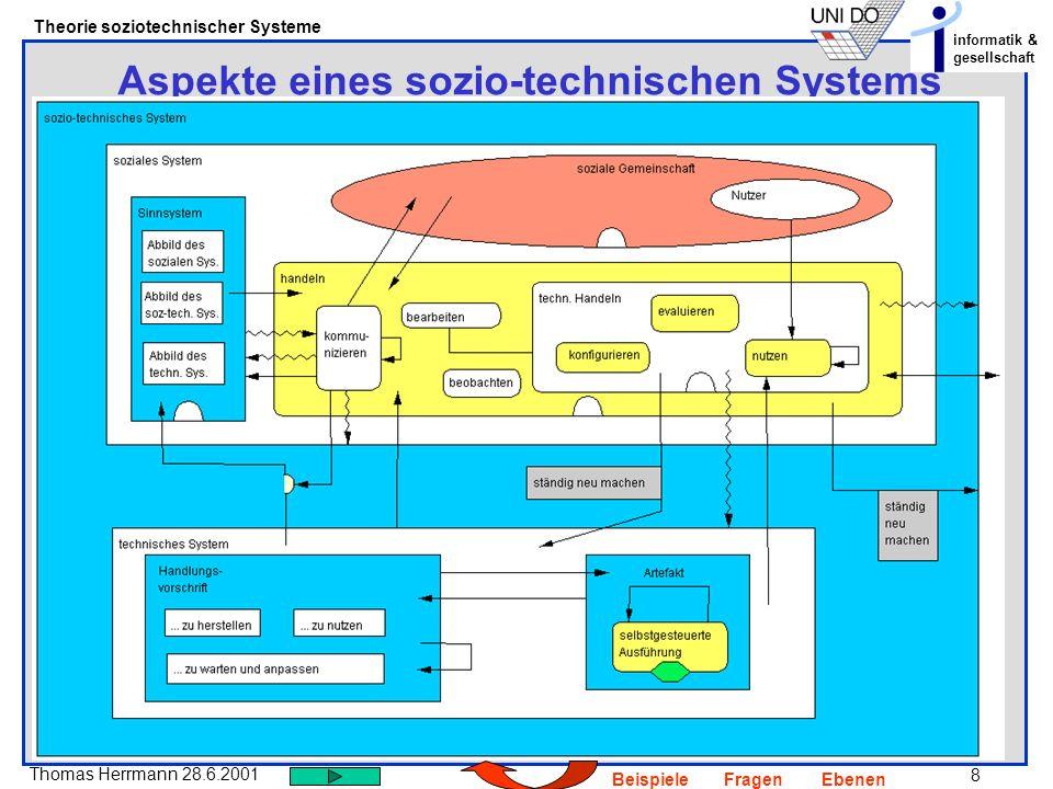 8 Thomas Herrmann 28.6.2001 Theorie soziotechnischer Systeme informatik & gesellschaft BeispieleFragenEbenen Aspekte eines sozio-technischen Systems
