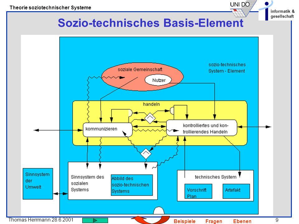 9 Thomas Herrmann 28.6.2001 Theorie soziotechnischer Systeme informatik & gesellschaft BeispieleFragenEbenen Sozio-technisches Basis-Element