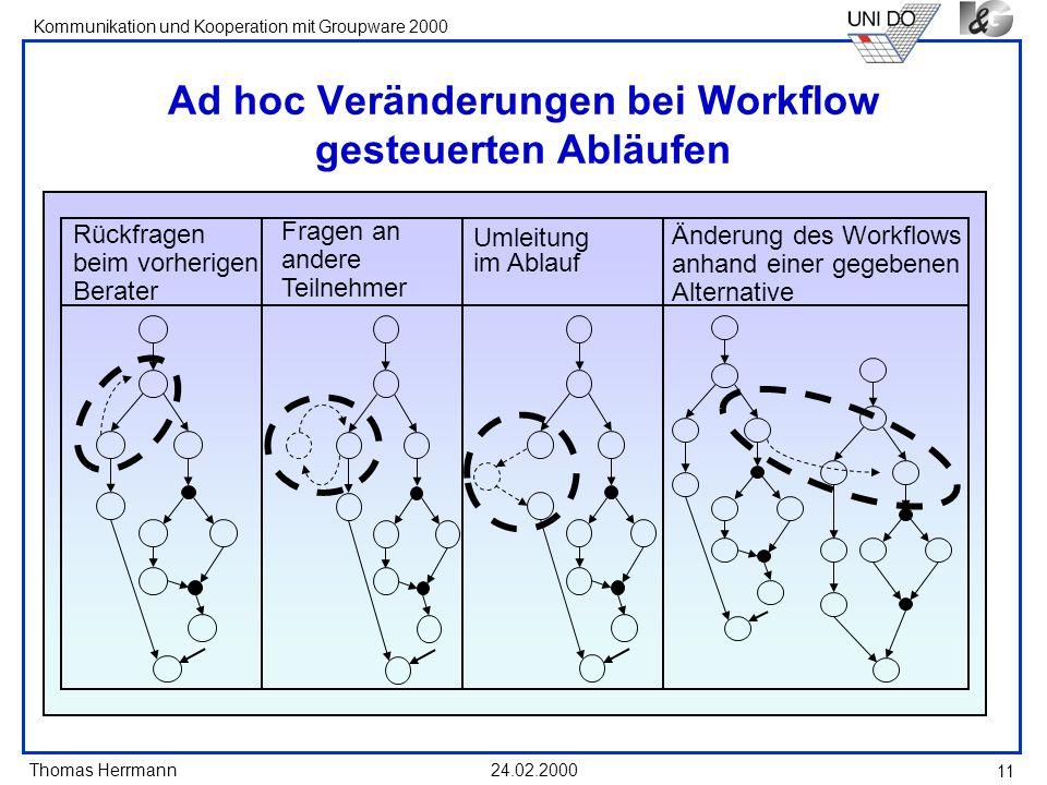 Thomas Herrmann Kommunikation und Kooperation mit Groupware 2000 24.02.2000 11 Ad hoc Veränderungen bei Workflow gesteuerten Abläufen Rückfragen beim