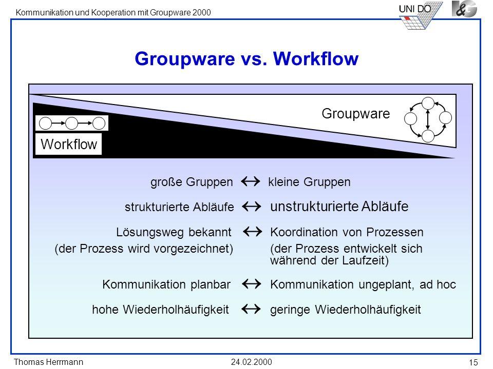 Thomas Herrmann Kommunikation und Kooperation mit Groupware 2000 24.02.2000 15 Groupware vs. Workflow große Gruppen kleine Gruppen strukturierte Abläu