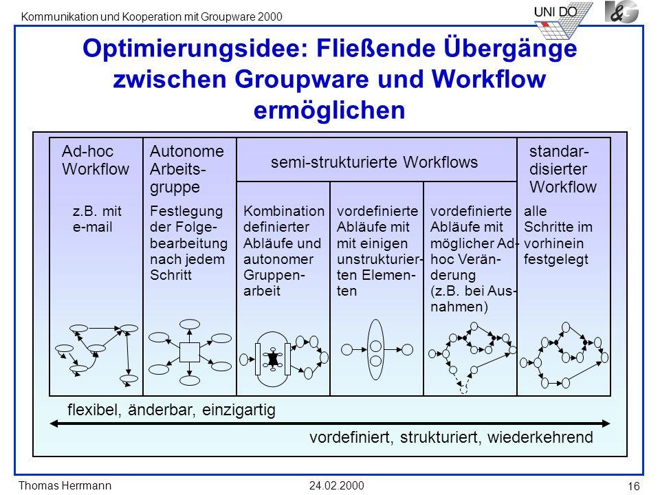 Thomas Herrmann Kommunikation und Kooperation mit Groupware 2000 24.02.2000 16 Optimierungsidee: Fließende Übergänge zwischen Groupware und Workflow e