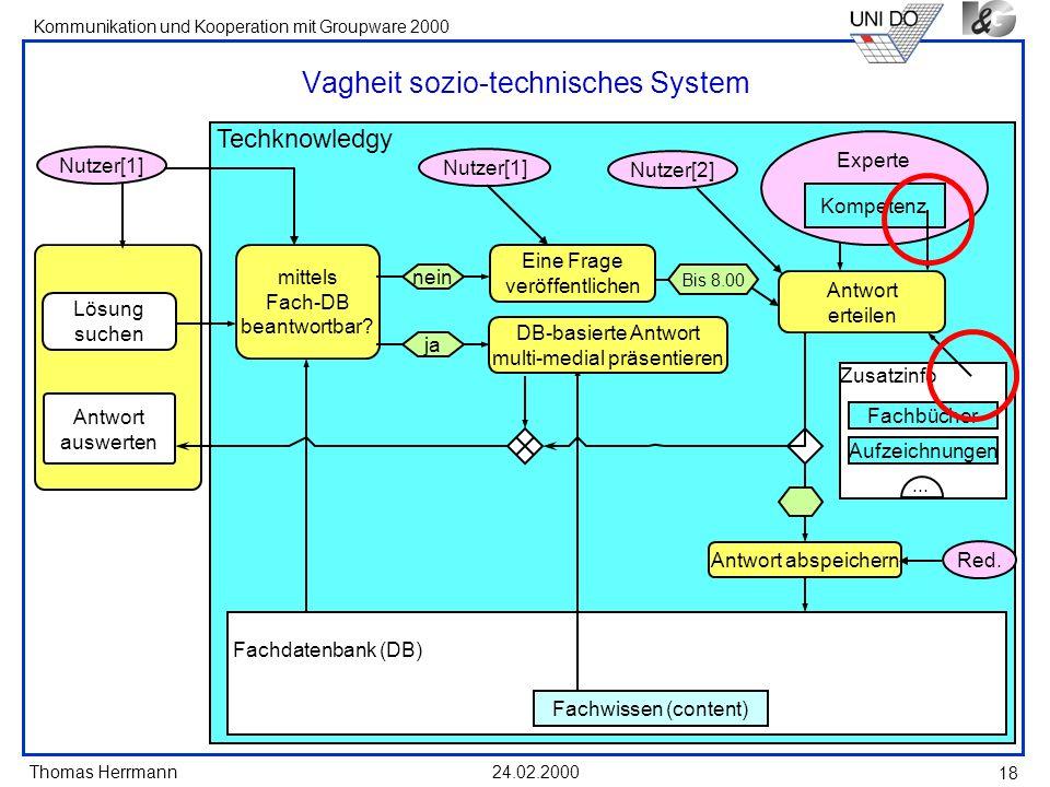Thomas Herrmann Kommunikation und Kooperation mit Groupware 2000 24.02.2000 18 Vagheit sozio-technisches System Techknowledgy Fachdatenbank (DB) Fachw