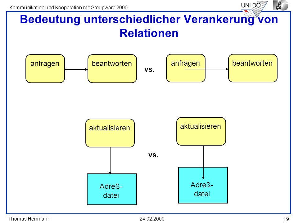 Thomas Herrmann Kommunikation und Kooperation mit Groupware 2000 24.02.2000 19 Bedeutung unterschiedlicher Verankerung von Relationen anfragenbeantwor