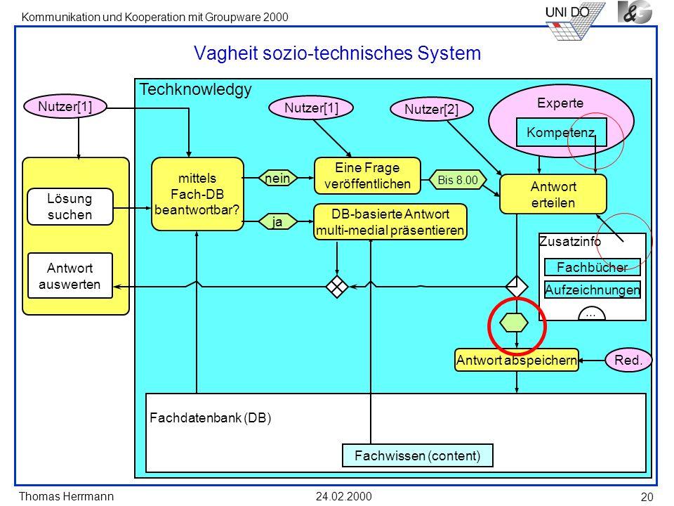 Thomas Herrmann Kommunikation und Kooperation mit Groupware 2000 24.02.2000 20 Vagheit sozio-technisches System Techknowledgy Fachdatenbank (DB) Fachw