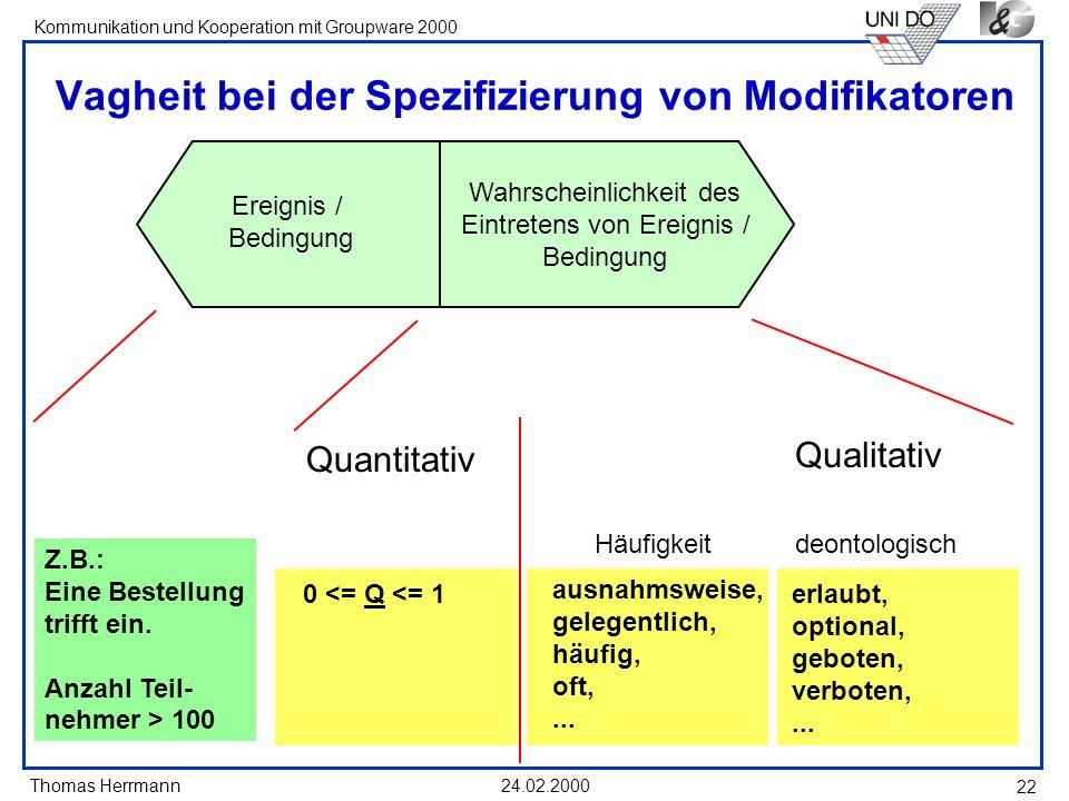Thomas Herrmann Kommunikation und Kooperation mit Groupware 2000 24.02.2000 22 Vagheit bei der Spezifizierung von Modifikatoren Wahrscheinlichkeit des