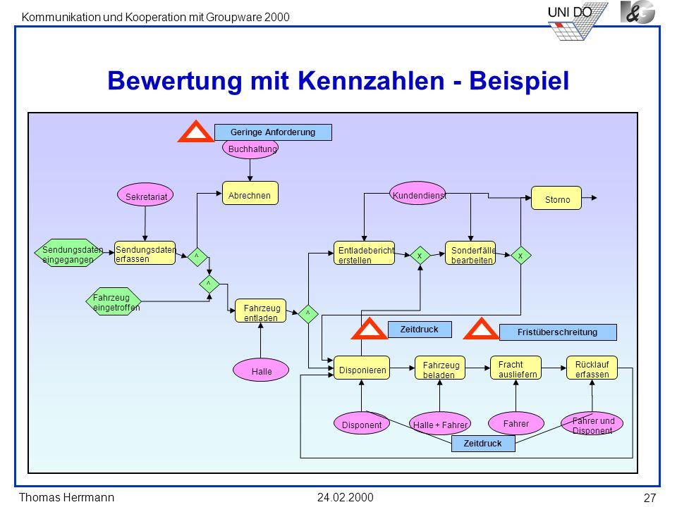 Thomas Herrmann Kommunikation und Kooperation mit Groupware 2000 24.02.2000 27 ^ ^ ^ xx Sendungsdaten erfassen Fahrzeug eingetroffen Abrechnen Sekreta
