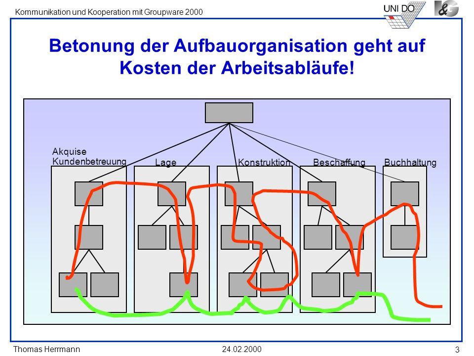 Thomas Herrmann Kommunikation und Kooperation mit Groupware 2000 24.02.2000 14 Anpassung bei Rekonfiguration Aufgabenzuschnitt dauerhafte Veränderung von Abläufen Veränderung der Organisationsstruktur und der Zuständigkeiten Hinzufügung neuer Vorgangsarten …