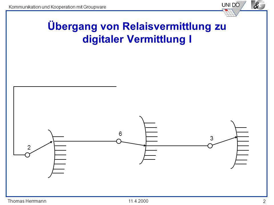 Thomas Herrmann Kommunikation und Kooperation mit Groupware 11.4.2000 2 Übergang von Relaisvermittlung zu digitaler Vermittlung I 2 6 3