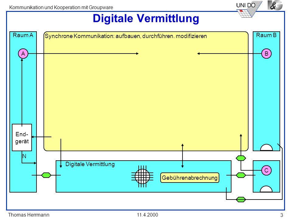 Thomas Herrmann Kommunikation und Kooperation mit Groupware 11.4.2000 3 Digitale Vermittlung Synchrone Kommunikation: aufbauen, durchführen. modifizie