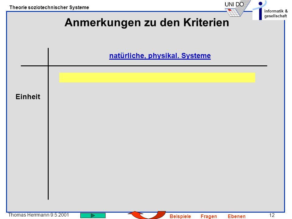 12 Thomas Herrmann 9.5.2001 Theorie soziotechnischer Systeme informatik & gesellschaft BeispieleFragenEbenen Anmerkungen zu den Kriterien natürliche, physikal.