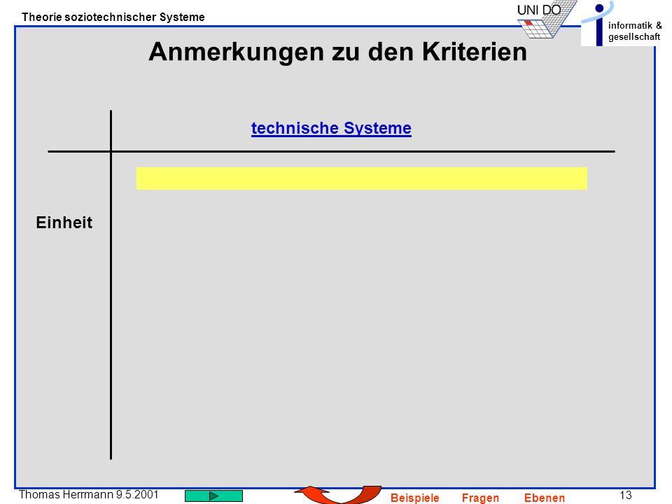 13 Thomas Herrmann 9.5.2001 Theorie soziotechnischer Systeme informatik & gesellschaft BeispieleFragenEbenen Anmerkungen zu den Kriterien technische Systeme Einheit