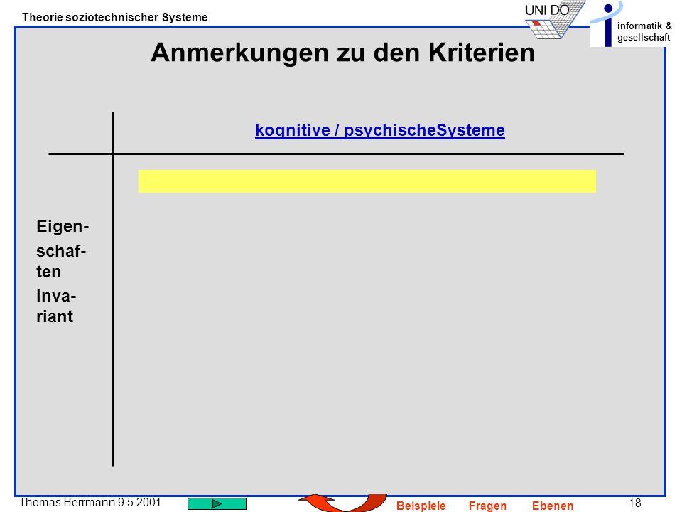 18 Thomas Herrmann 9.5.2001 Theorie soziotechnischer Systeme informatik & gesellschaft BeispieleFragenEbenen Anmerkungen zu den Kriterien kognitive / psychischeSysteme Eigen- schaf- ten inva- riant