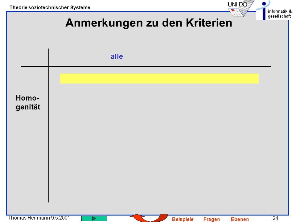 24 Thomas Herrmann 9.5.2001 Theorie soziotechnischer Systeme informatik & gesellschaft BeispieleFragenEbenen Anmerkungen zu den Kriterien alle Homo- genität