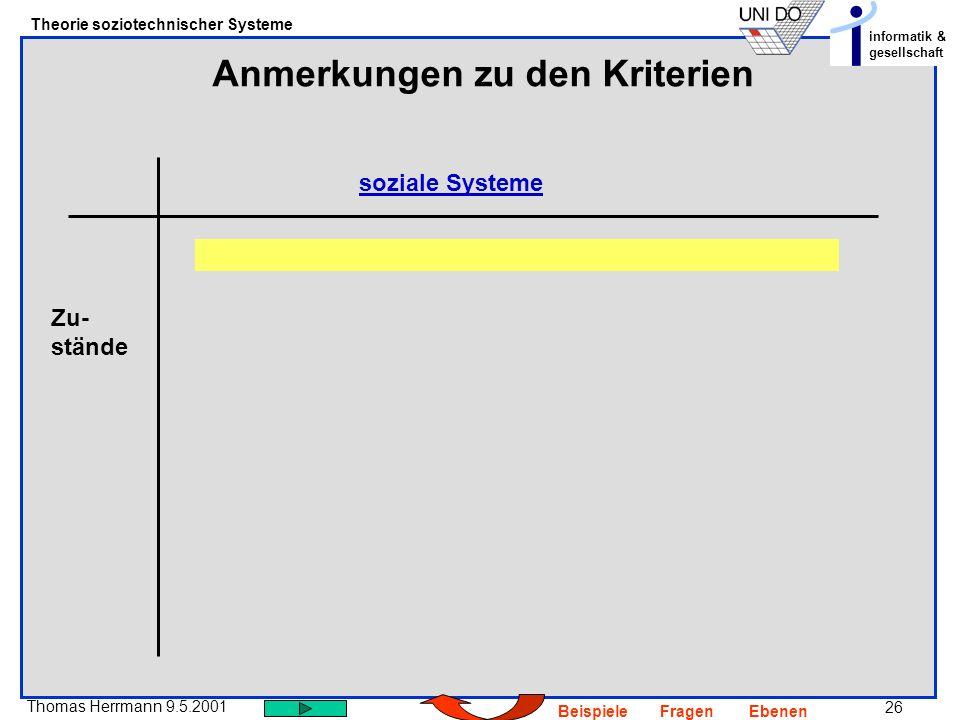 26 Thomas Herrmann 9.5.2001 Theorie soziotechnischer Systeme informatik & gesellschaft BeispieleFragenEbenen Anmerkungen zu den Kriterien soziale Systeme Zu- stände