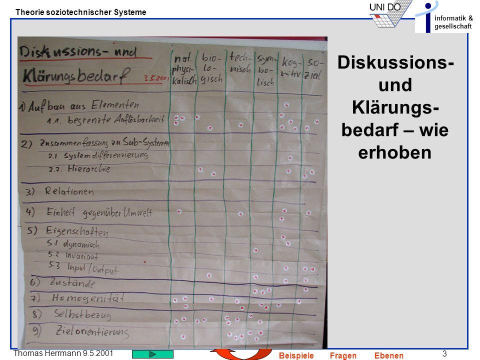 3 Thomas Herrmann 9.5.2001 Theorie soziotechnischer Systeme informatik & gesellschaft BeispieleFragenEbenen Diskussions- und Klärungs- bedarf – wie erhoben