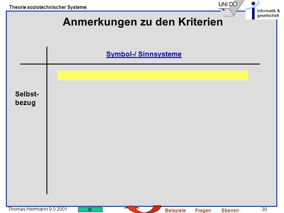 30 Thomas Herrmann 9.5.2001 Theorie soziotechnischer Systeme informatik & gesellschaft BeispieleFragenEbenen Anmerkungen zu den Kriterien Symbol-/ Sinnsysteme Selbst- bezug