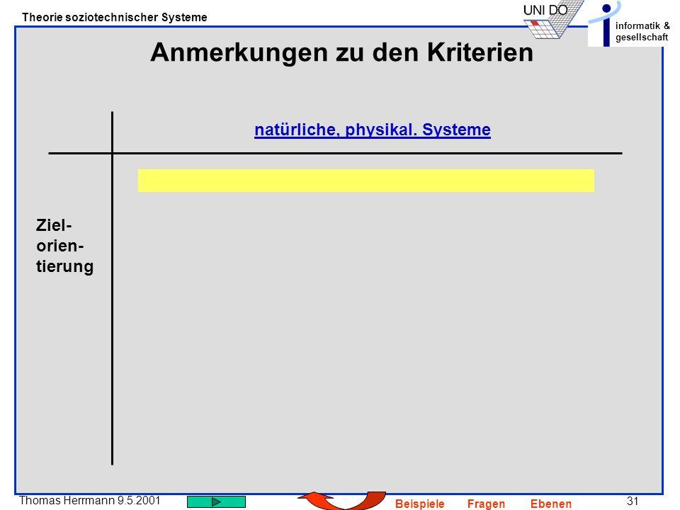 31 Thomas Herrmann 9.5.2001 Theorie soziotechnischer Systeme informatik & gesellschaft BeispieleFragenEbenen Anmerkungen zu den Kriterien natürliche, physikal.