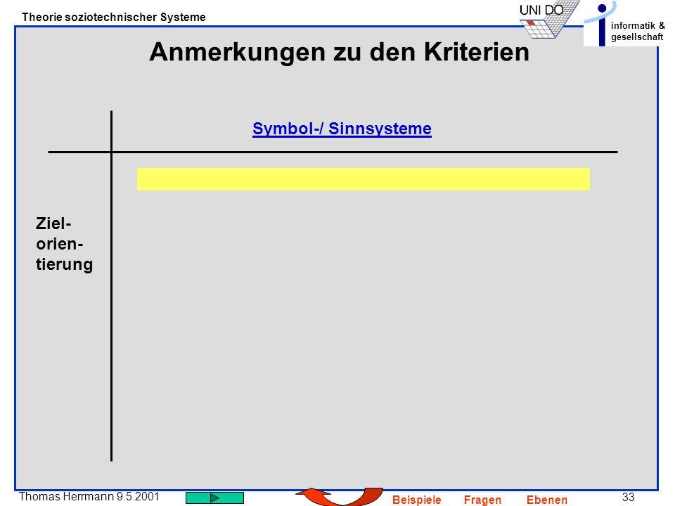 33 Thomas Herrmann 9.5.2001 Theorie soziotechnischer Systeme informatik & gesellschaft BeispieleFragenEbenen Anmerkungen zu den Kriterien Symbol-/ Sinnsysteme Ziel- orien- tierung