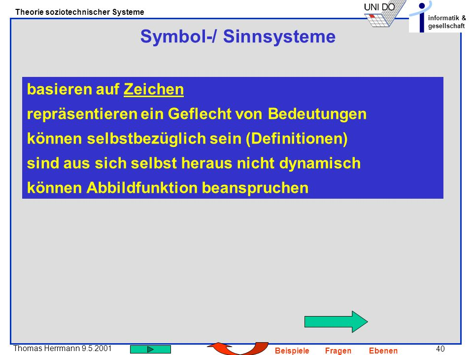 40 Thomas Herrmann 9.5.2001 Theorie soziotechnischer Systeme informatik & gesellschaft BeispieleFragenEbenen Symbol-/ Sinnsysteme basieren auf ZeichenZeichen repräsentieren ein Geflecht von Bedeutungen können selbstbezüglich sein (Definitionen) sind aus sich selbst heraus nicht dynamisch können Abbildfunktion beanspruchen