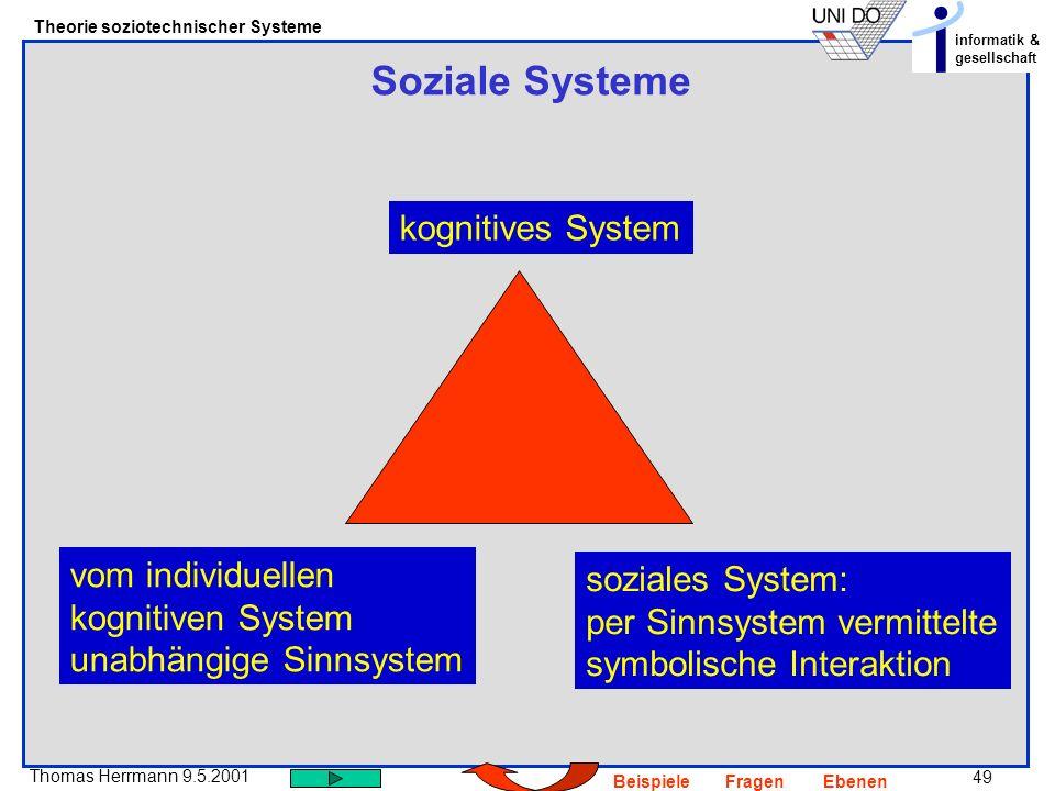 49 Thomas Herrmann 9.5.2001 Theorie soziotechnischer Systeme informatik & gesellschaft BeispieleFragenEbenen Soziale Systeme kognitives System vom individuellen kognitiven System unabhängige Sinnsystem soziales System: per Sinnsystem vermittelte symbolische Interaktion