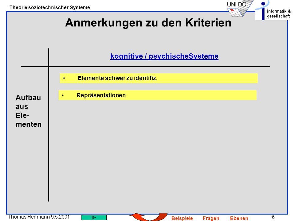 6 Thomas Herrmann 9.5.2001 Theorie soziotechnischer Systeme informatik & gesellschaft BeispieleFragenEbenen Anmerkungen zu den Kriterien kognitive / psychischeSysteme Aufbau aus Ele- menten Elemente schwer zu identifiz.