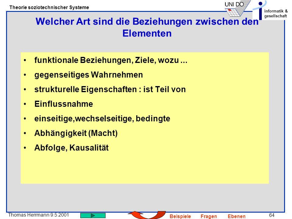 64 Thomas Herrmann 9.5.2001 Theorie soziotechnischer Systeme informatik & gesellschaft BeispieleFragenEbenen funktionale Beziehungen, Ziele, wozu...