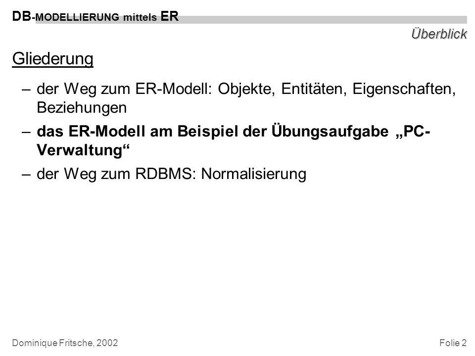 Folie 3 DB -MODELLIERUNG mittels ER Dominique Fritsche, 2002 Der Weg zum ER-Modell Objekte, u.a.: –PC –Arbeitsplatz –System-Komponente –Kategorie –Lieferung –Garantie –Lizenz –Lieferant –Ansprechpartner –Preis