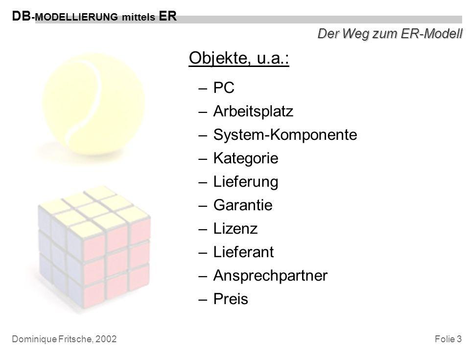 Folie 3 DB -MODELLIERUNG mittels ER Dominique Fritsche, 2002 Der Weg zum ER-Modell Objekte, u.a.: –PC –Arbeitsplatz –System-Komponente –Kategorie –Lie