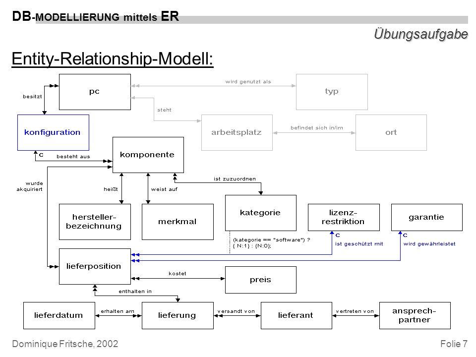 Folie 7 DB -MODELLIERUNG mittels ER Dominique Fritsche, 2002 Übungsaufgabe Entity-Relationship-Modell:
