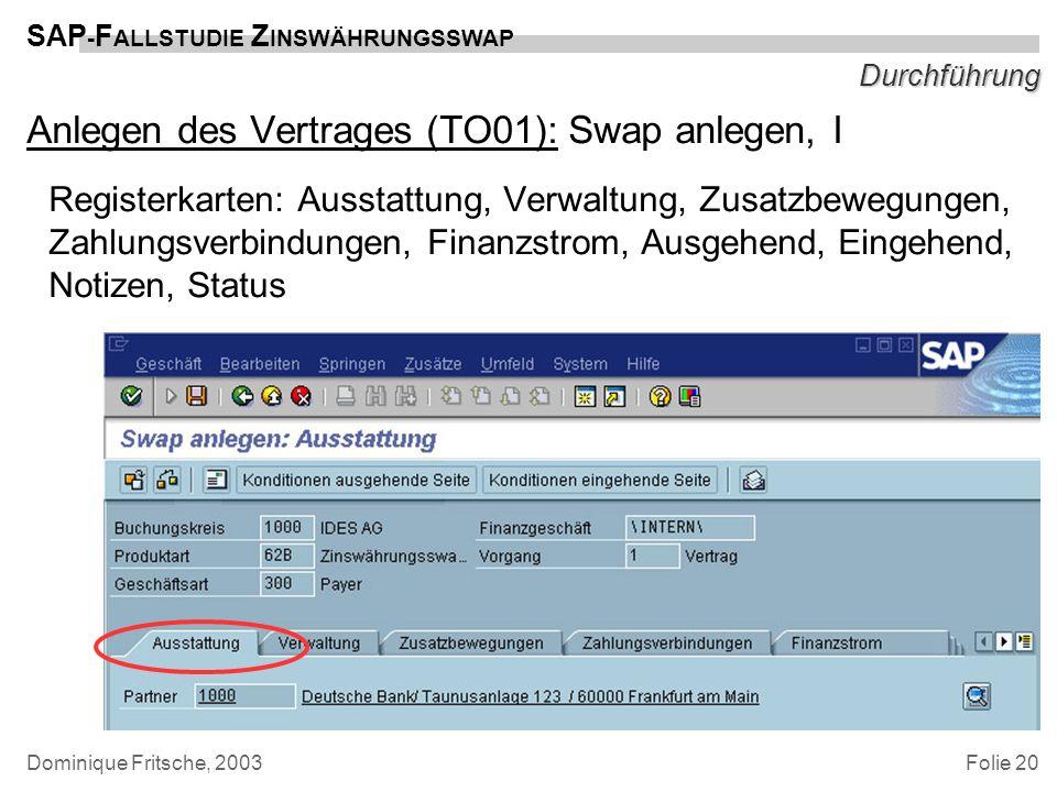 Folie 20 SAP - F ALLSTUDIE Z INSWÄHRUNGSSWAP Dominique Fritsche, 2003 Durchführung Anlegen des Vertrages (TO01): Swap anlegen, I Registerkarten: Ausst