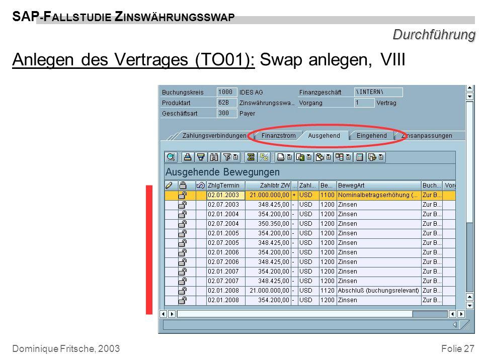 Folie 27 SAP - F ALLSTUDIE Z INSWÄHRUNGSSWAP Dominique Fritsche, 2003 Durchführung Anlegen des Vertrages (TO01): Swap anlegen, VIII