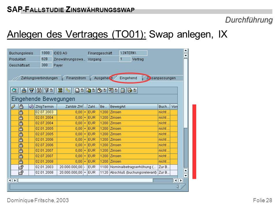 Folie 28 SAP - F ALLSTUDIE Z INSWÄHRUNGSSWAP Dominique Fritsche, 2003 Durchführung Anlegen des Vertrages (TO01): Swap anlegen, IX