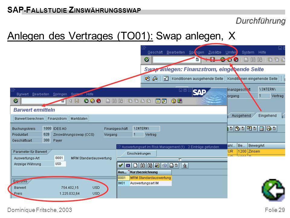 Folie 29 SAP - F ALLSTUDIE Z INSWÄHRUNGSSWAP Dominique Fritsche, 2003 Durchführung Anlegen des Vertrages (TO01): Swap anlegen, X