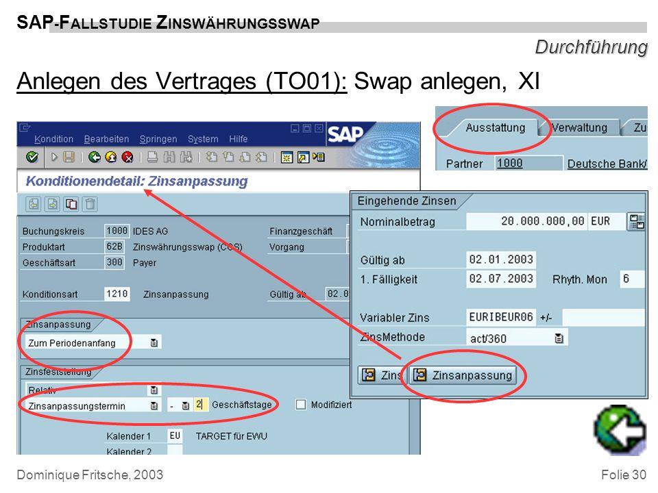 Folie 30 SAP - F ALLSTUDIE Z INSWÄHRUNGSSWAP Dominique Fritsche, 2003 Durchführung Anlegen des Vertrages (TO01): Swap anlegen, XI