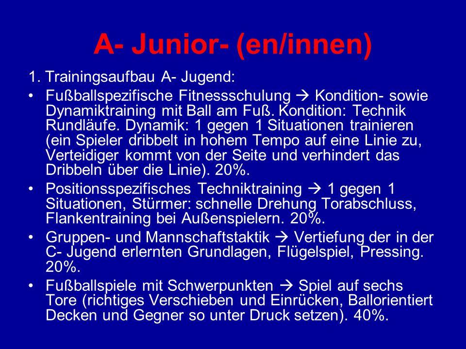 A- Junior- (en/innen) 1. Trainingsaufbau A- Jugend: Fußballspezifische Fitnessschulung Kondition- sowie Dynamiktraining mit Ball am Fuß. Kondition: Te