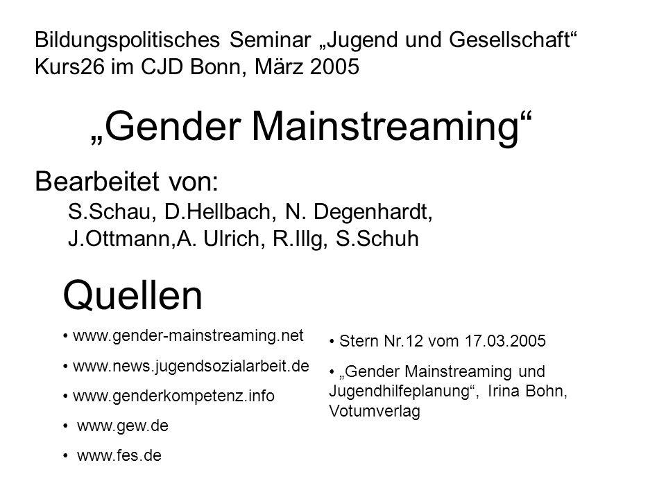 Quellen www.gender-mainstreaming.net www.news.jugendsozialarbeit.de www.genderkompetenz.info www.gew.de www.fes.de Bearbeitet von: S.Schau, D.Hellbach